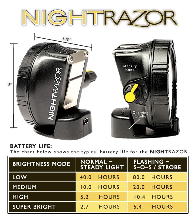 Tri-Tronics Night Razorlight